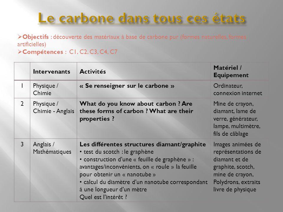 IntervenantsActivités Matériel / Equipement 1Physique / Chimie « Se renseigner sur le carbone »Ordinateur, connexion internet 2Physique / Chimie - Ang