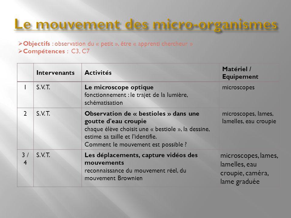 IntervenantsActivités Matériel / Equipement 1S. V. T.Le microscope optique fonctionnement : le trajet de la lumière, schématisation microscopes 2S. V.
