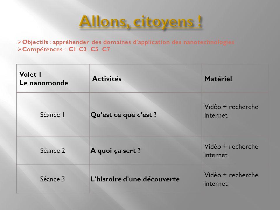  Objectifs : appréhender des domaines d'application des nanotechnologies  Compétences : C1 C3 C5 C7 Volet 1 Le nanomonde ActivitésMatériel Séance 1Q