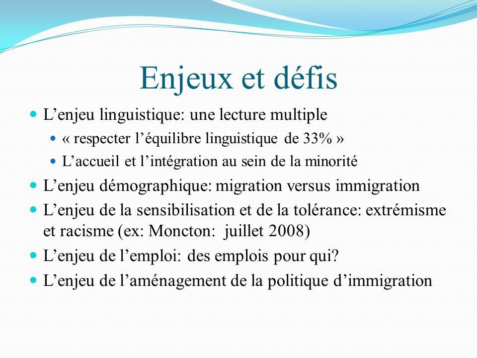 Enjeux et défis L'enjeu linguistique: une lecture multiple « respecter l'équilibre linguistique de 33% » L'accueil et l'intégration au sein de la minorité L'enjeu démographique: migration versus immigration L'enjeu de la sensibilisation et de la tolérance: extrémisme et racisme (ex: Moncton: juillet 2008) L'enjeu de l'emploi: des emplois pour qui.