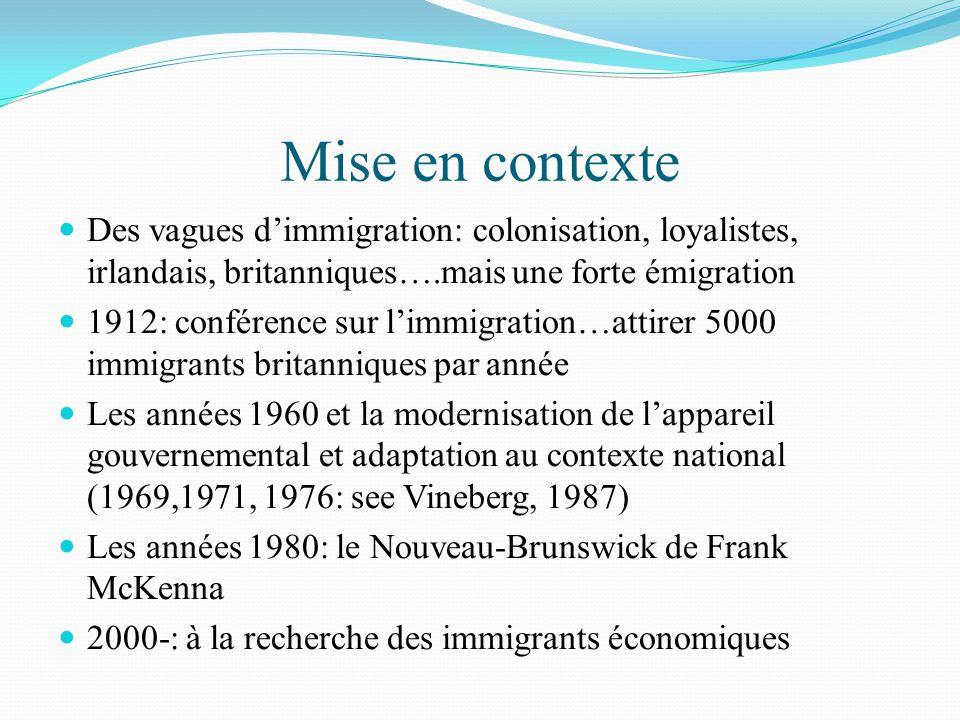 Mise en contexte Des vagues d'immigration: colonisation, loyalistes, irlandais, britanniques….mais une forte émigration 1912: conférence sur l'immigra