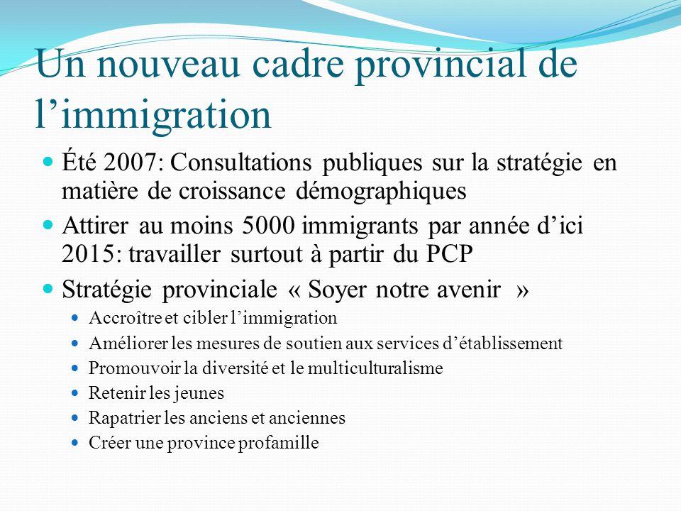 Un nouveau cadre provincial de l'immigration Été 2007: Consultations publiques sur la stratégie en matière de croissance démographiques Attirer au moi