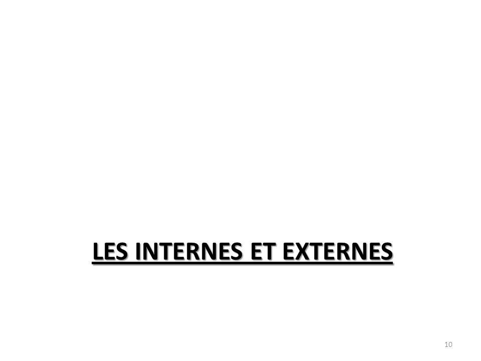 LES INTERNES ET EXTERNES 10
