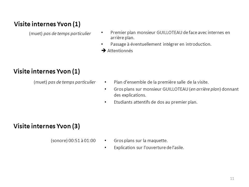 Visite internes Yvon (1) Premier plan monsieur GUILLOTEAU de face avec internes en arrière plan. Passage à éventuellement intégrer en introduction. 