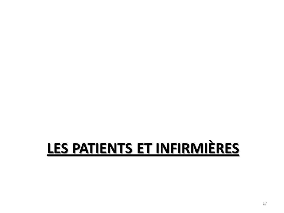 LES PATIENTS ET INFIRMIÈRES 17
