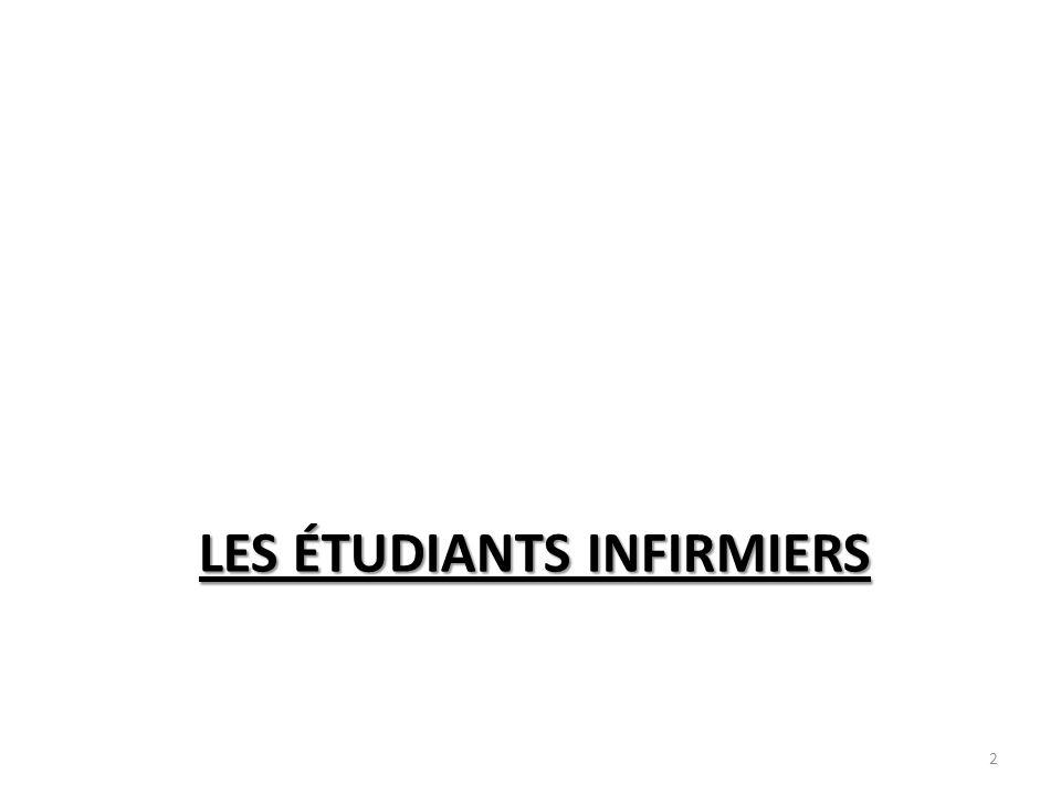 LES ÉTUDIANTS INFIRMIERS 2