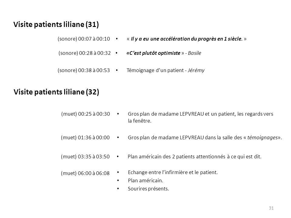 Visite patients liliane (31) « Il y a eu une accélération du progrès en 1 siècle. »(sonore) 00:07 à 00:10 (muet) 00:25 à 00:30 Visite patients liliane