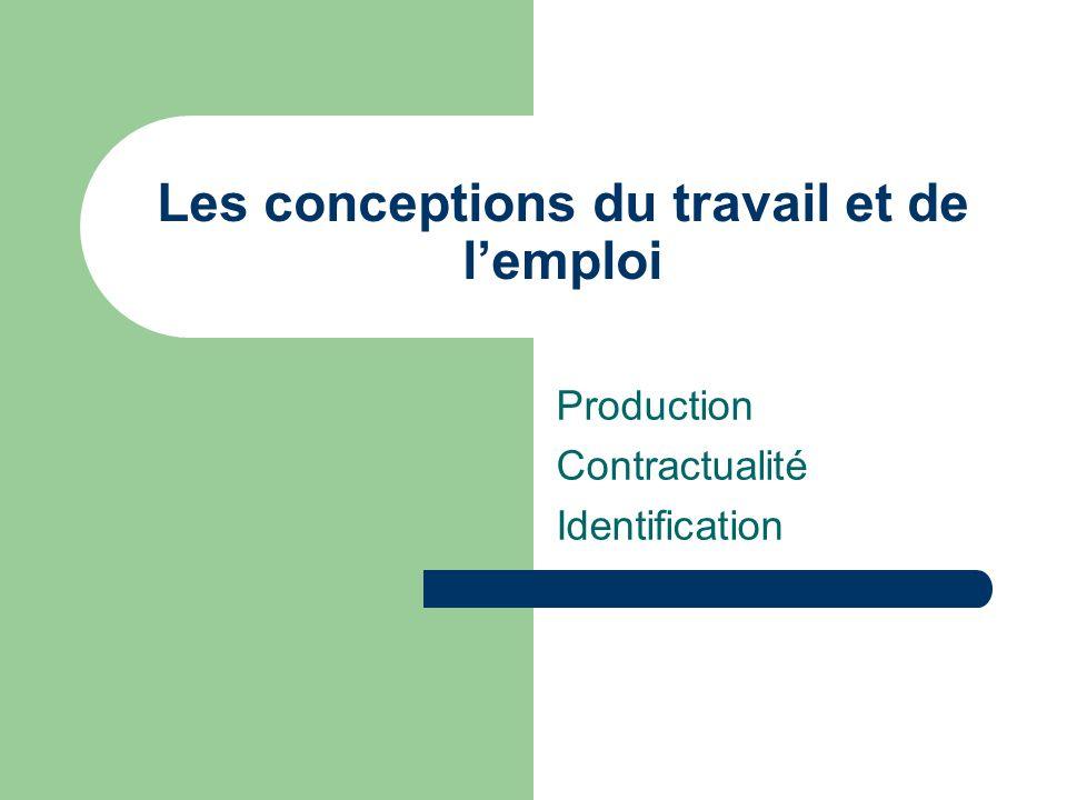 Les conceptions du travail et de l'emploi Production Contractualité Identification