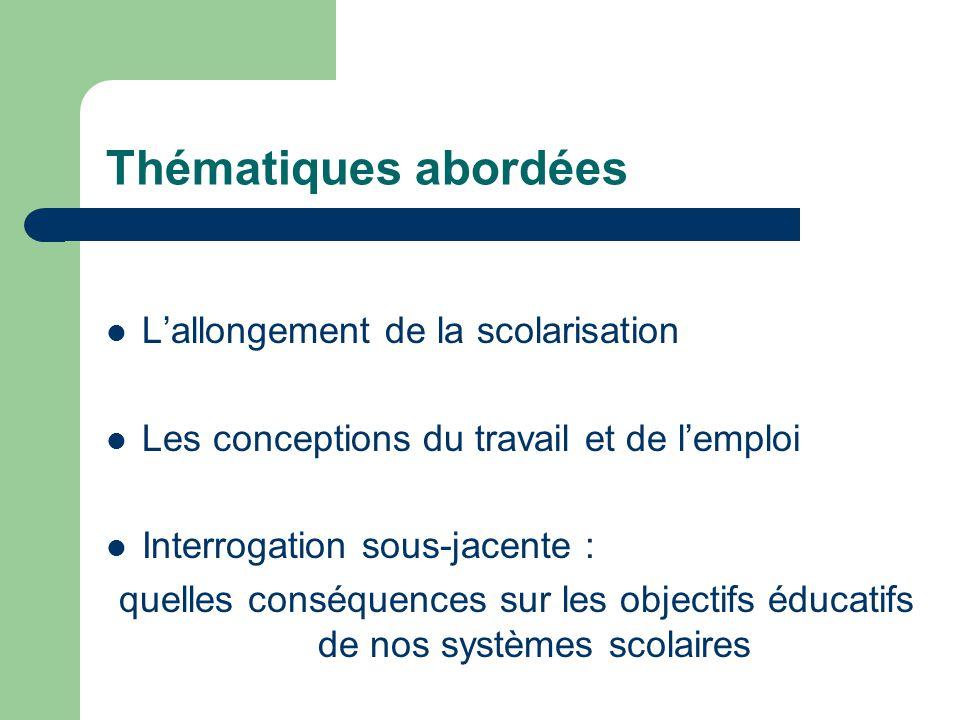 Thématiques abordées L'allongement de la scolarisation Les conceptions du travail et de l'emploi Interrogation sous-jacente : quelles conséquences sur
