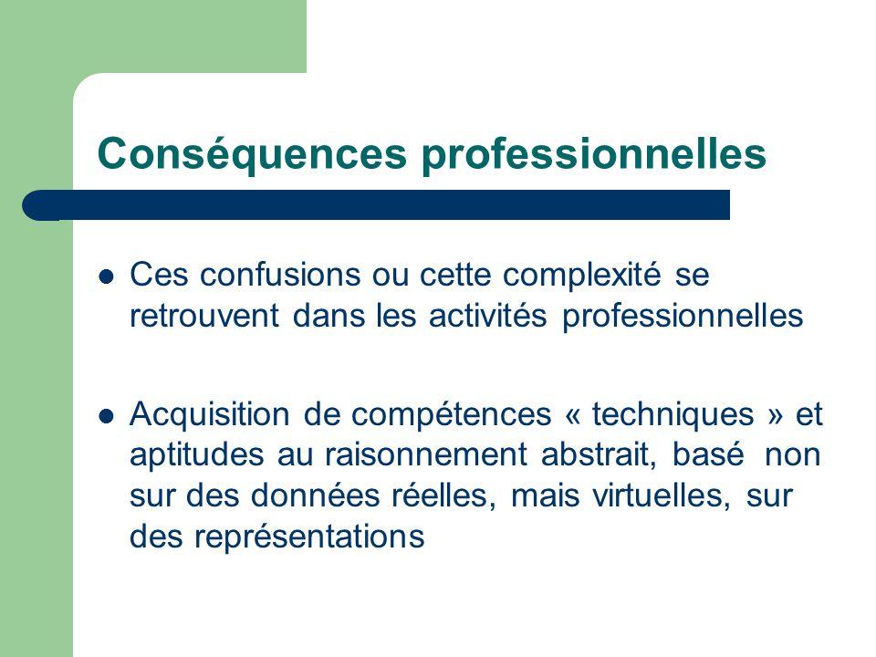 Conséquences professionnelles Ces confusions ou cette complexité se retrouvent dans les activités professionnelles Acquisition de compétences « techniques » et aptitudes au raisonnement abstrait, basé non sur des données réelles, mais virtuelles, sur des représentations