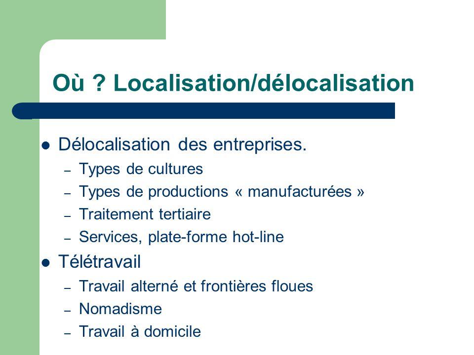 Où . Localisation/délocalisation Délocalisation des entreprises.