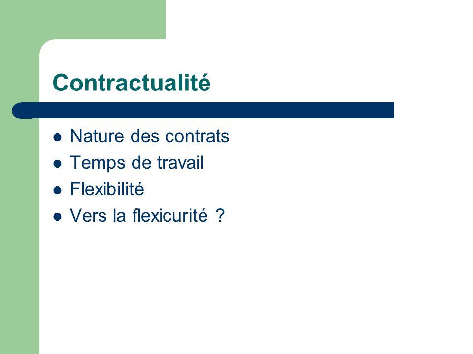 Contractualité Nature des contrats Temps de travail Flexibilité Vers la flexicurité ?