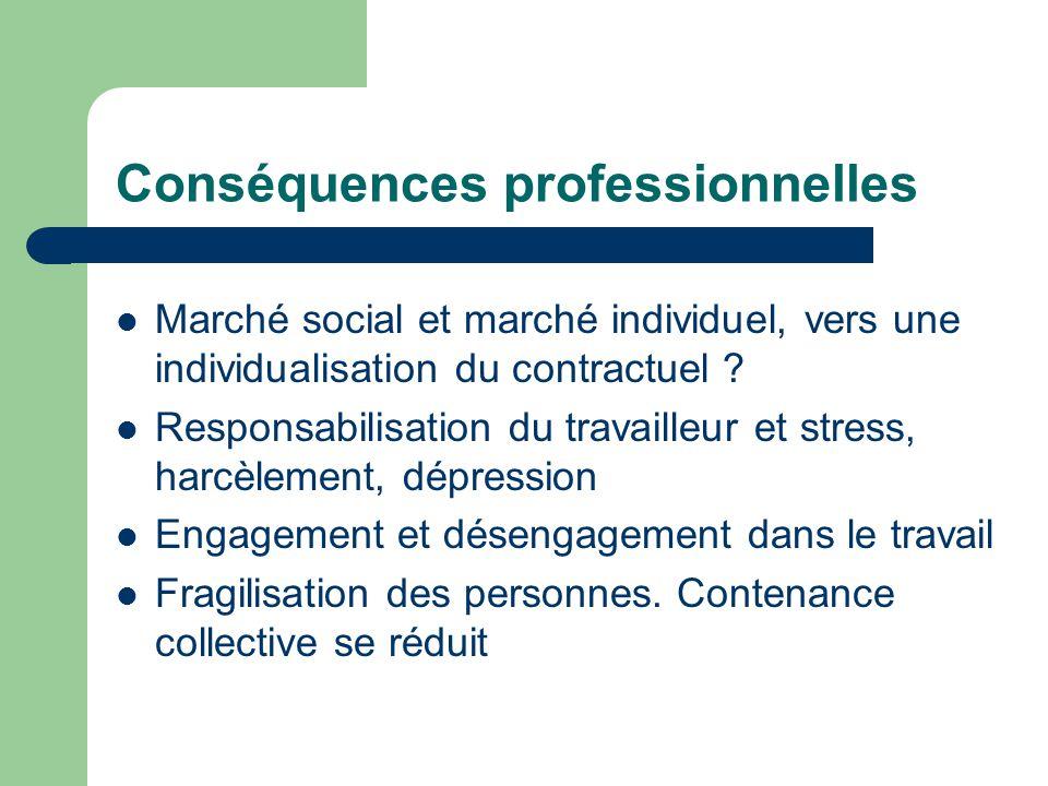 Conséquences professionnelles Marché social et marché individuel, vers une individualisation du contractuel ? Responsabilisation du travailleur et str