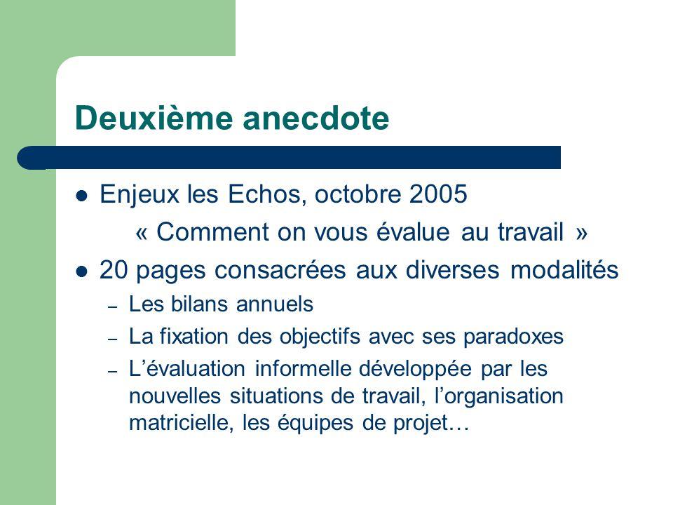 Deuxième anecdote Enjeux les Echos, octobre 2005 « Comment on vous évalue au travail » 20 pages consacrées aux diverses modalités – Les bilans annuels