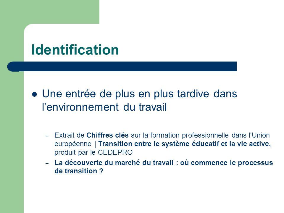 Identification Une entrée de plus en plus tardive dans l'environnement du travail – Extrait de Chiffres clés sur la formation professionnelle dans l'U