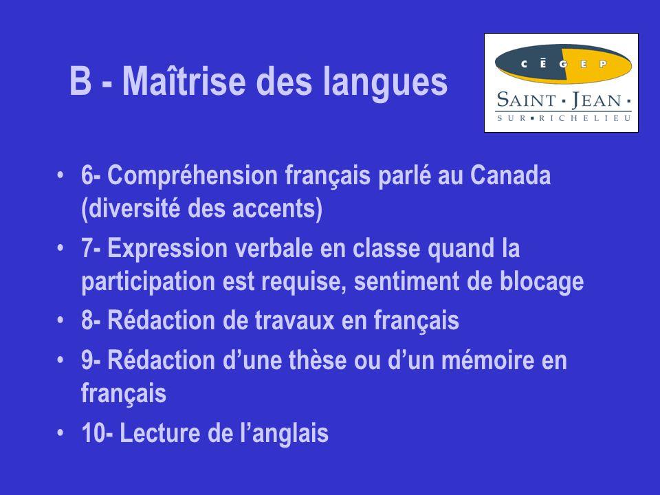 B - Maîtrise des langues 6- Compréhension français parlé au Canada (diversité des accents) 7- Expression verbale en classe quand la participation est requise, sentiment de blocage 8- Rédaction de travaux en français 9- Rédaction d'une thèse ou d'un mémoire en français 10- Lecture de l'anglais