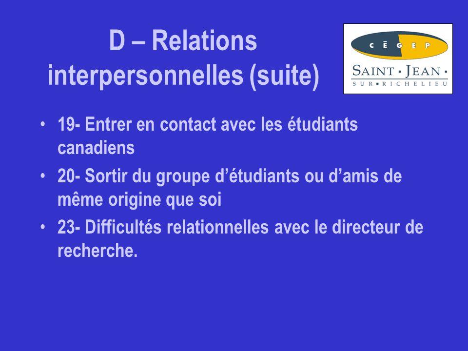 D – Relations interpersonnelles (suite) 19- Entrer en contact avec les étudiants canadiens 20- Sortir du groupe d'étudiants ou d'amis de même origine que soi 23- Difficultés relationnelles avec le directeur de recherche.
