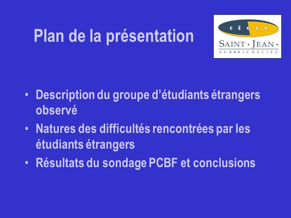 Plan de la présentation Description du groupe d'étudiants étrangers observé Natures des difficultés rencontrées par les étudiants étrangers Résultats du sondage PCBF et conclusions