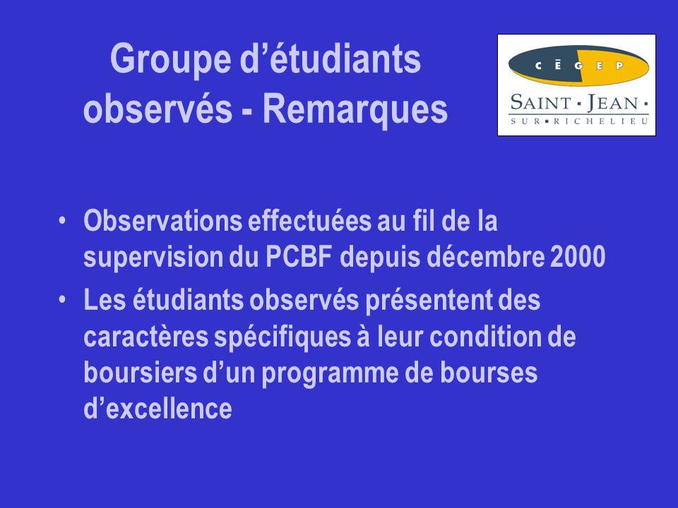 Groupe d'étudiants observés - Remarques Observations effectuées au fil de la supervision du PCBF depuis décembre 2000 Les étudiants observés présentent des caractères spécifiques à leur condition de boursiers d'un programme de bourses d'excellence