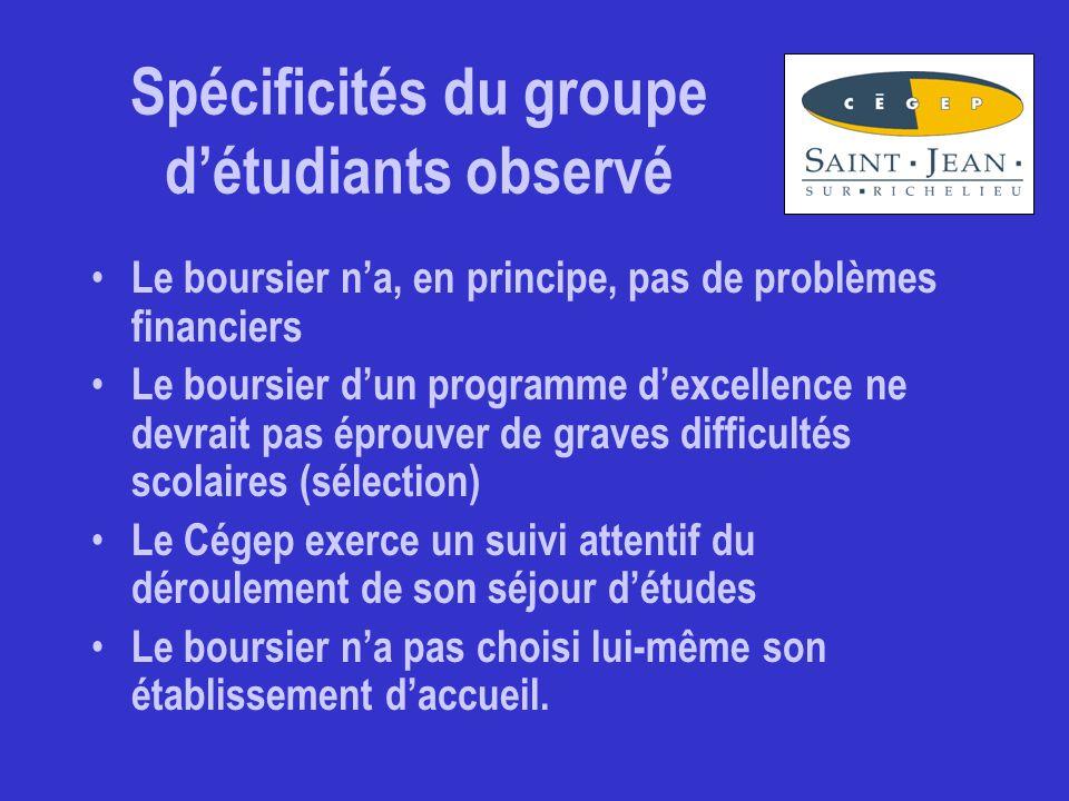 Autres spécificités Les étudiants fréquentent des établissements francophones au Canada Les étudiants proviennent de pays de la Francophonie – langue maternelle : français ou autre, peu d'étudiants anglophones Les étudiants proviennent de pays en voie de développement Les boursiers de l'ACDI n'ont pas besoin de CAQ (Québec)