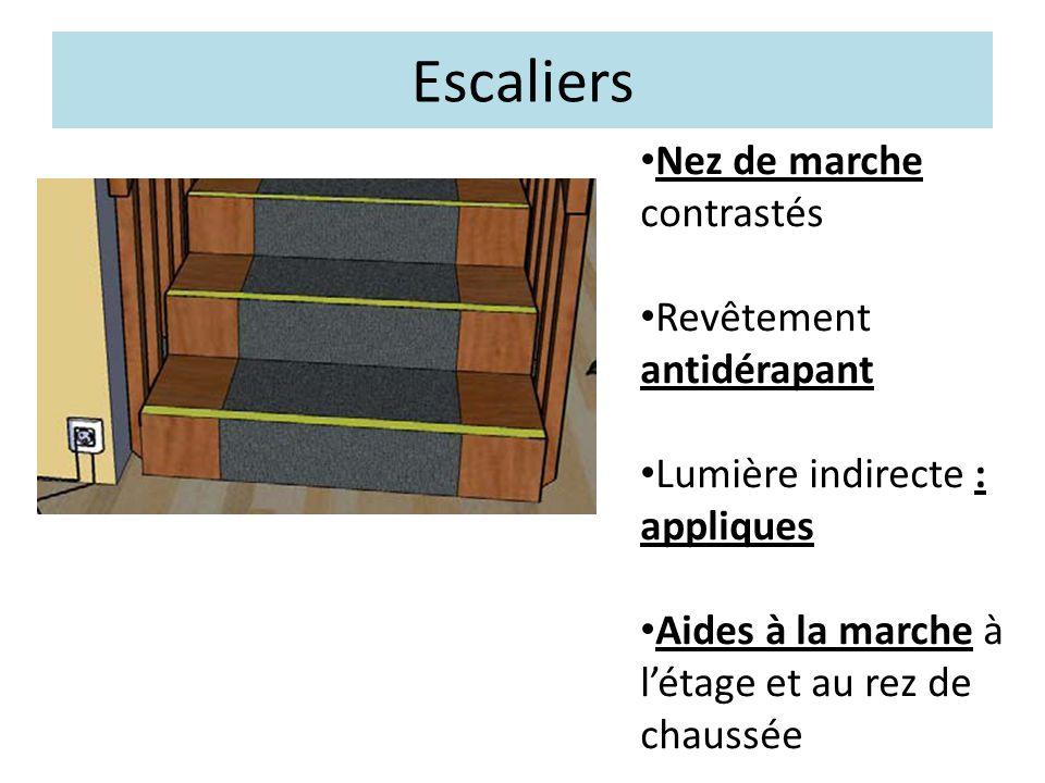 Escaliers Nez de marche contrastés Revêtement antidérapant Lumière indirecte : appliques Aides à la marche à l'étage et au rez de chaussée