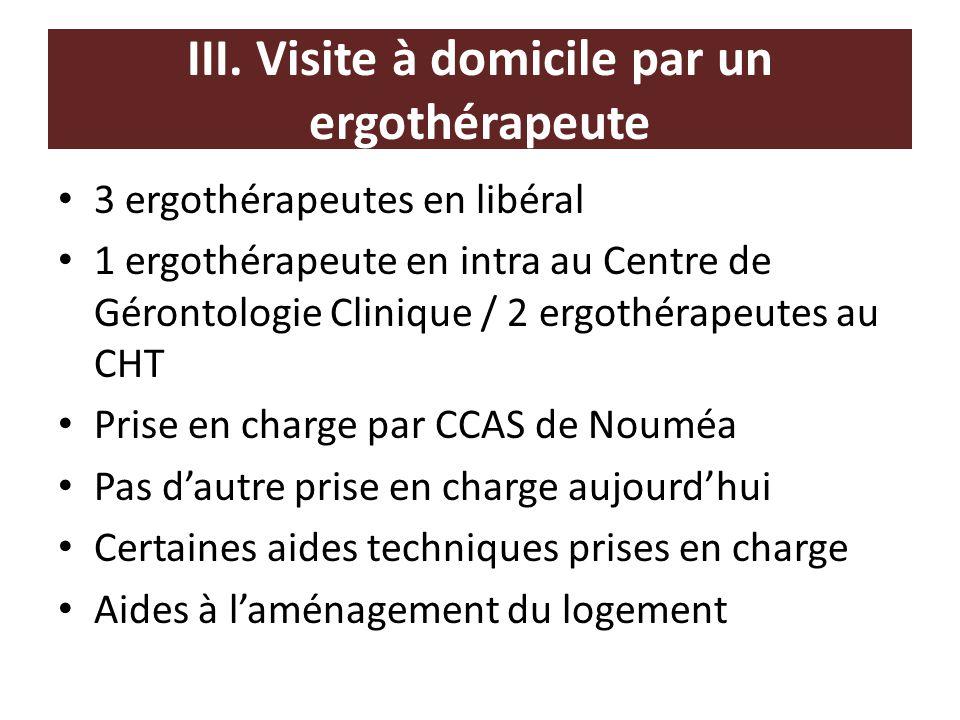 III. Visite à domicile par un ergothérapeute 3 ergothérapeutes en libéral 1 ergothérapeute en intra au Centre de Gérontologie Clinique / 2 ergothérape