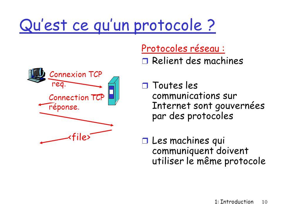 1: Introduction10 Qu'est ce qu'un protocole ? Protocoles réseau : r Relient des machines r Toutes les communications sur Internet sont gouvernées par