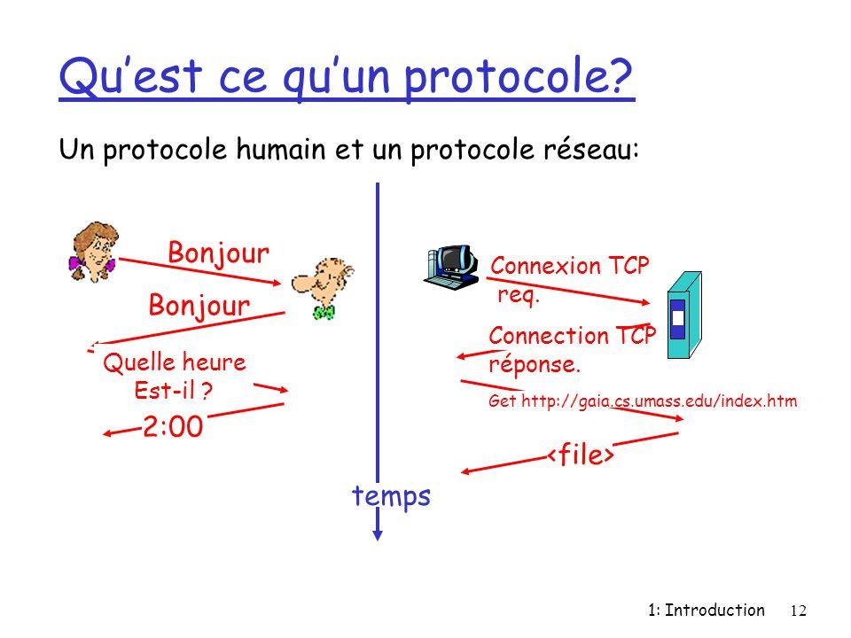 1: Introduction12 Qu'est ce qu'un protocole? Un protocole humain et un protocole réseau: Bonjour Quelle heure Est-il ? 2:00 Connexion TCP req. Connect