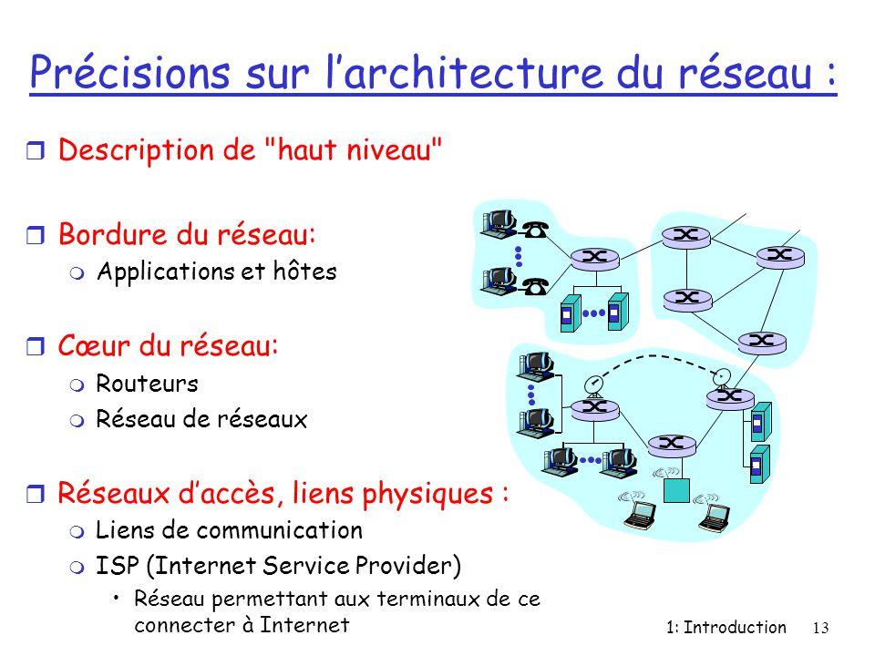 1: Introduction13 Précisions sur l'architecture du réseau : r Description de