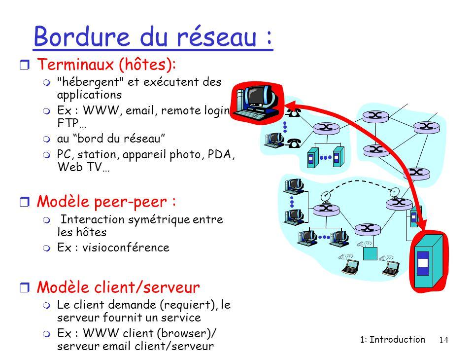 1: Introduction14 Bordure du réseau : r Terminaux (hôtes): m