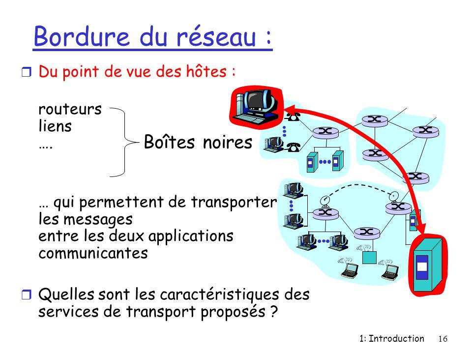 1: Introduction16 Bordure du réseau : r Du point de vue des hôtes : routeurs liens …. … qui permettent de transporter les messages entre les deux appl