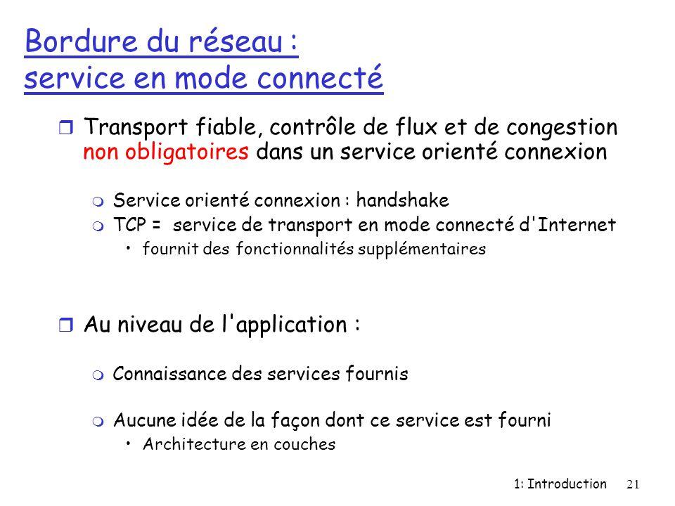 1: Introduction21 Bordure du réseau : service en mode connecté r Transport fiable, contrôle de flux et de congestion non obligatoires dans un service