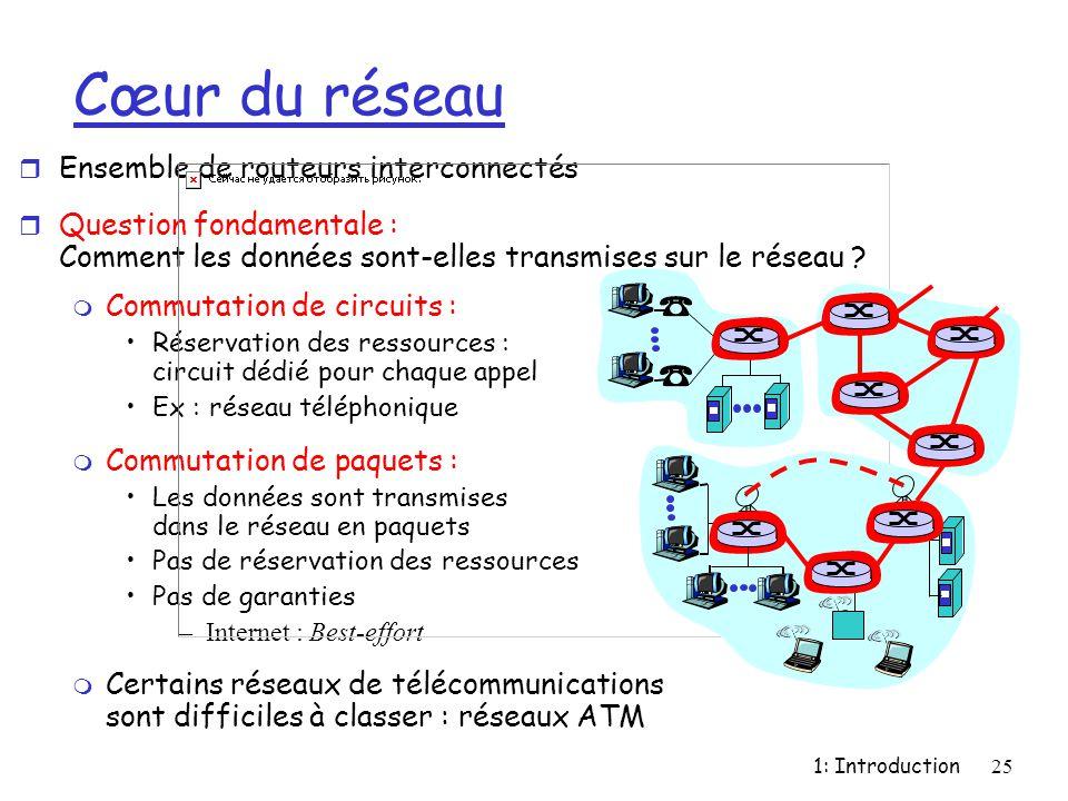 1: Introduction25 Cœur du réseau r Ensemble de routeurs interconnectés r Question fondamentale : Comment les données sont-elles transmises sur le rése