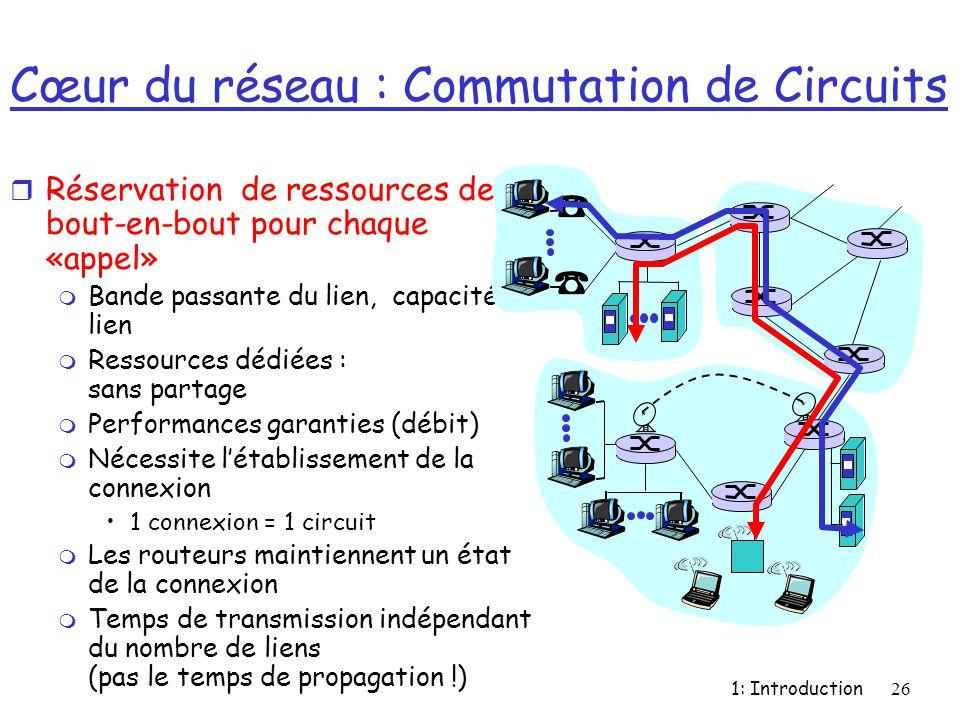 1: Introduction26 Cœur du réseau : Commutation de Circuits r Réservation de ressources de bout-en-bout pour chaque «appel» m Bande passante du lien, c