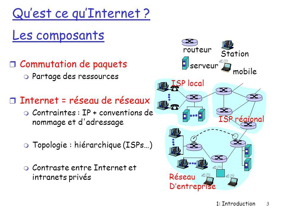 1: Introduction3 Qu'est ce qu'Internet ? Les composants r Commutation de paquets m Partage des ressources r Internet = réseau de réseaux m Contraintes