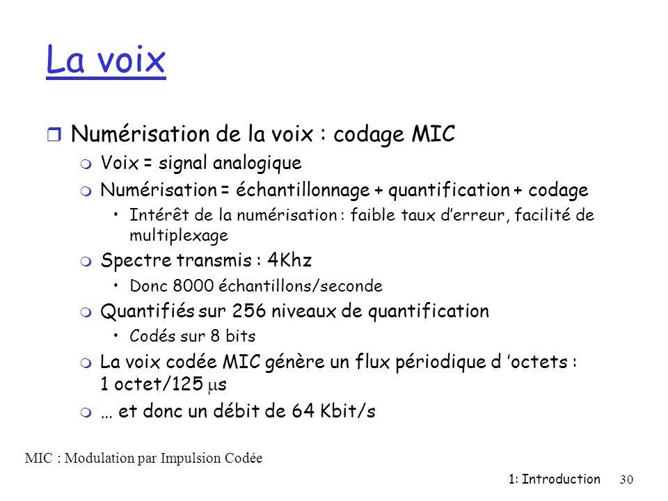 1: Introduction30 La voix r Numérisation de la voix : codage MIC m Voix = signal analogique m Numérisation = échantillonnage + quantification + codage