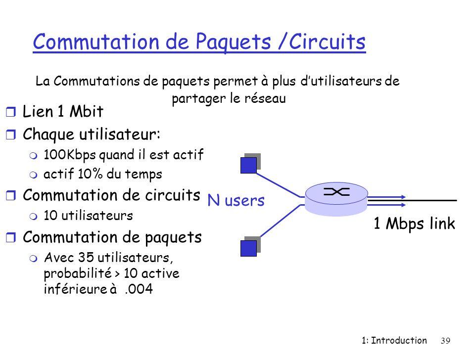 1: Introduction39 Commutation de Paquets /Circuits r Lien 1 Mbit r Chaque utilisateur: m 100Kbps quand il est actif m actif 10% du temps r Commutation
