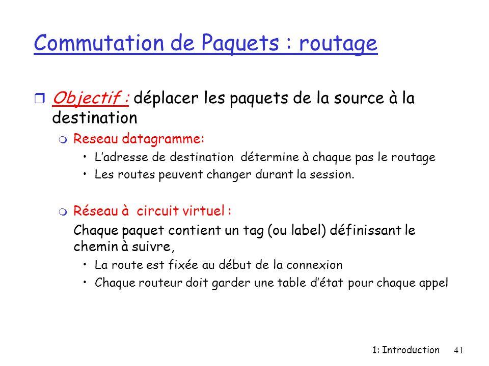 1: Introduction41 Commutation de Paquets : routage r Objectif : déplacer les paquets de la source à la destination m Reseau datagramme: L'adresse de d