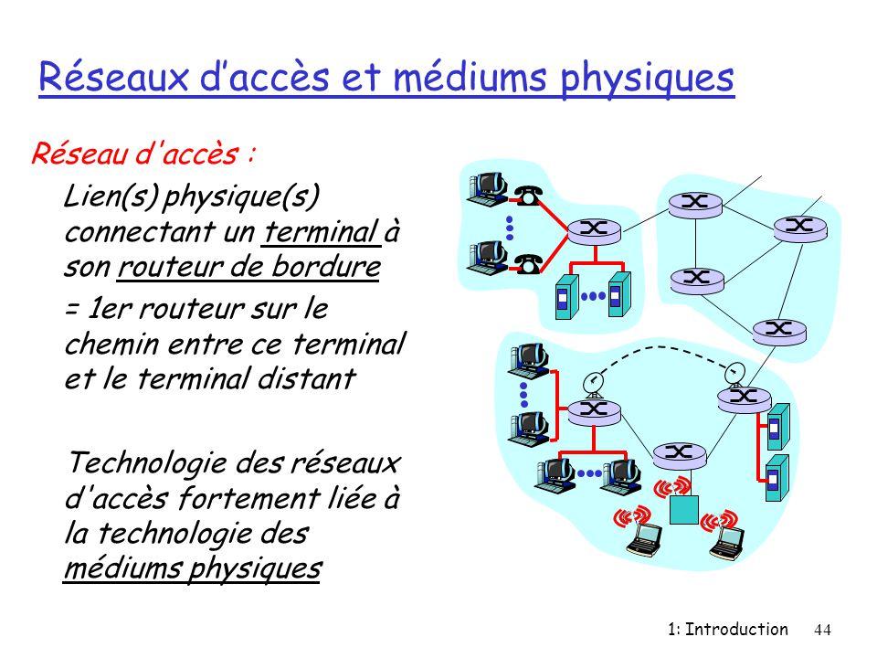1: Introduction44 Réseaux d'accès et médiums physiques Réseau d'accès : Lien(s) physique(s) connectant un terminal à son routeur de bordure = 1er rout