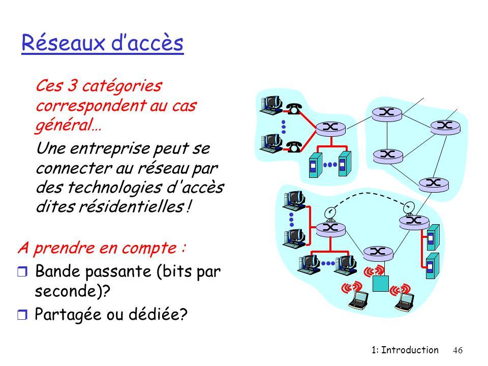 1: Introduction46 Réseaux d'accès Ces 3 catégories correspondent au cas général… Une entreprise peut se connecter au réseau par des technologies d'acc