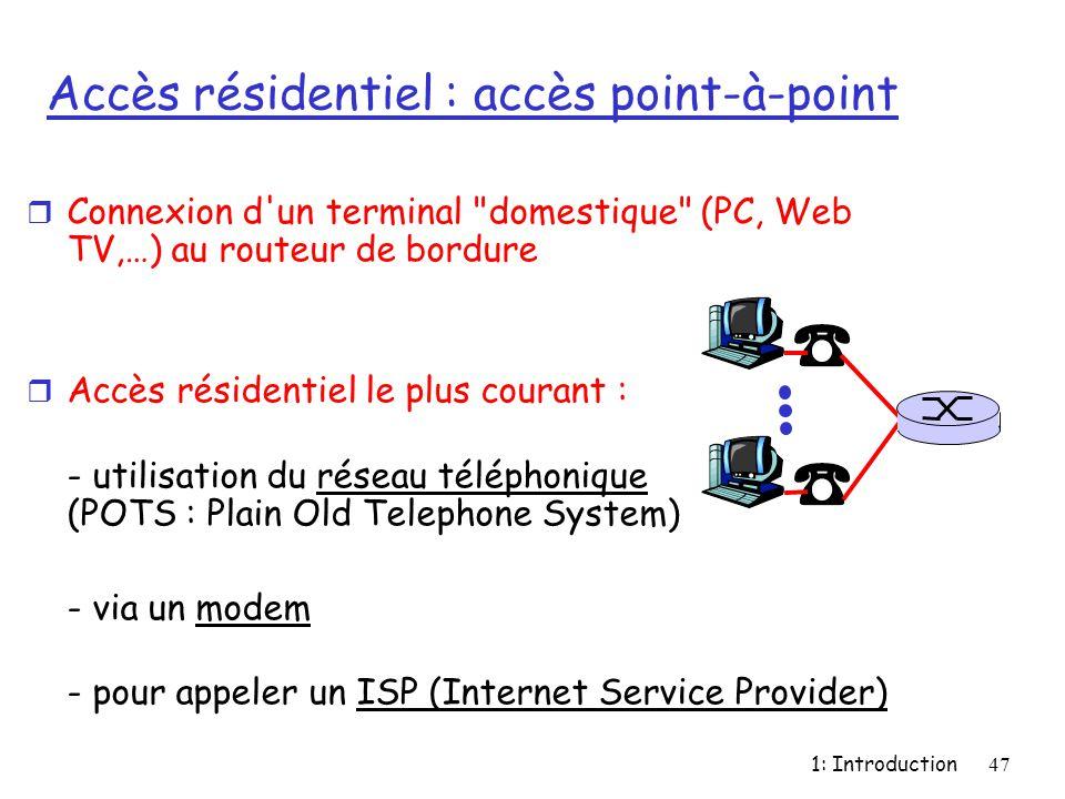 1: Introduction47 Accès résidentiel : accès point-à-point r Connexion d'un terminal