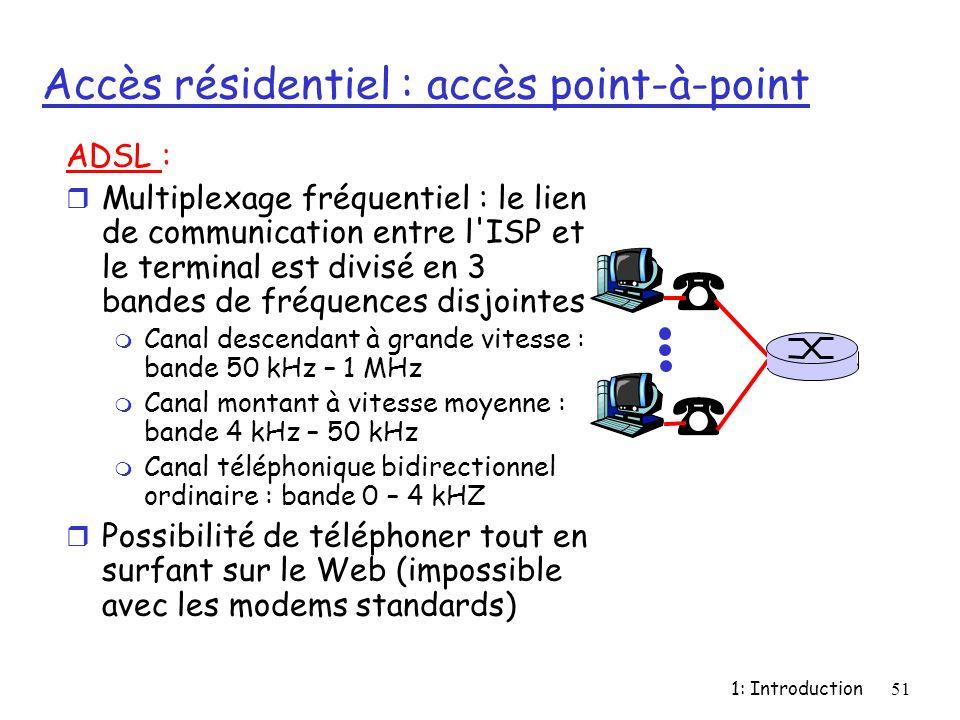1: Introduction51 Accès résidentiel : accès point-à-point ADSL : r Multiplexage fréquentiel : le lien de communication entre l'ISP et le terminal est