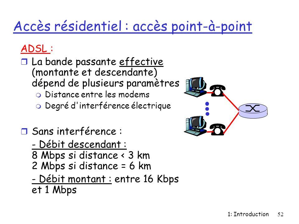 1: Introduction52 Accès résidentiel : accès point-à-point ADSL : r La bande passante effective (montante et descendante) dépend de plusieurs paramètre