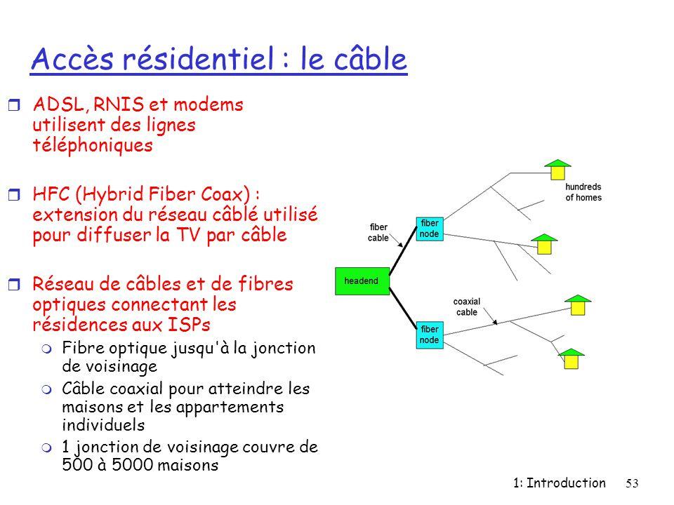 1: Introduction53 Accès résidentiel : le câble r ADSL, RNIS et modems utilisent des lignes téléphoniques r HFC (Hybrid Fiber Coax) : extension du rése