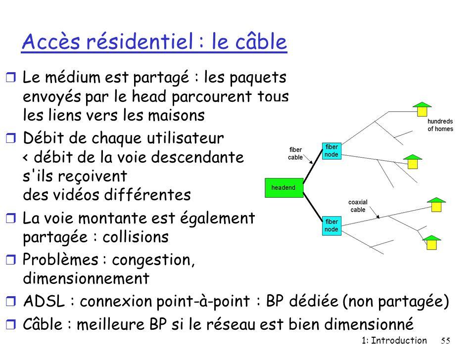 1: Introduction55 Accès résidentiel : le câble r Le médium est partagé : les paquets envoyés par le head parcourent tous les liens vers les maisons r