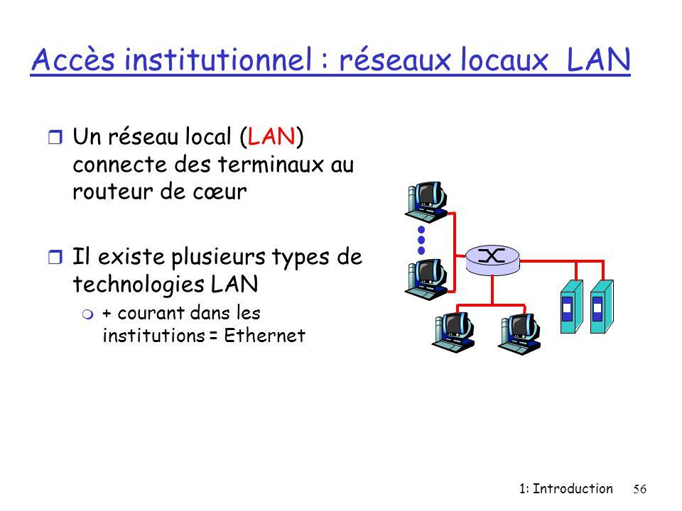 1: Introduction56 Accès institutionnel : réseaux locaux LAN r Un réseau local (LAN) connecte des terminaux au routeur de cœur r Il existe plusieurs ty