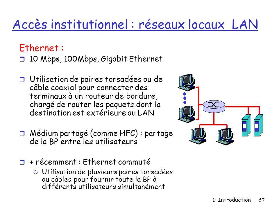 1: Introduction57 Accès institutionnel : réseaux locaux LAN Ethernet : r 10 Mbps, 100Mbps, Gigabit Ethernet r Utilisation de paires torsadées ou de câ