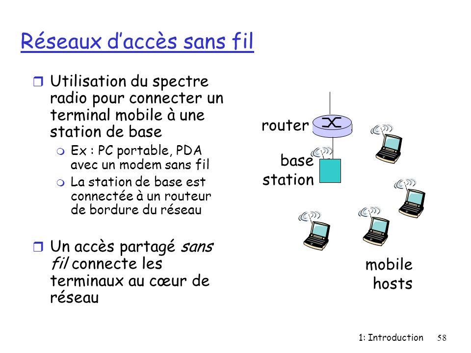 1: Introduction58 Réseaux d'accès sans fil r Utilisation du spectre radio pour connecter un terminal mobile à une station de base m Ex : PC portable,