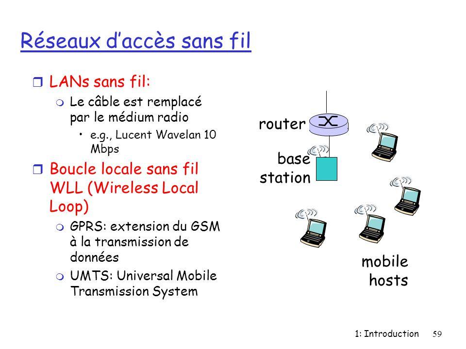 1: Introduction59 Réseaux d'accès sans fil r LANs sans fil: m Le câble est remplacé par le médium radio e.g., Lucent Wavelan 10 Mbps r Boucle locale s
