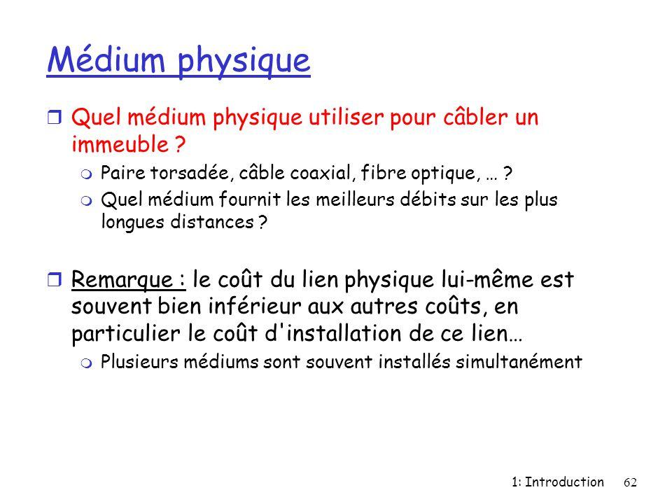 1: Introduction62 Médium physique r Quel médium physique utiliser pour câbler un immeuble ? m Paire torsadée, câble coaxial, fibre optique, … ? m Quel